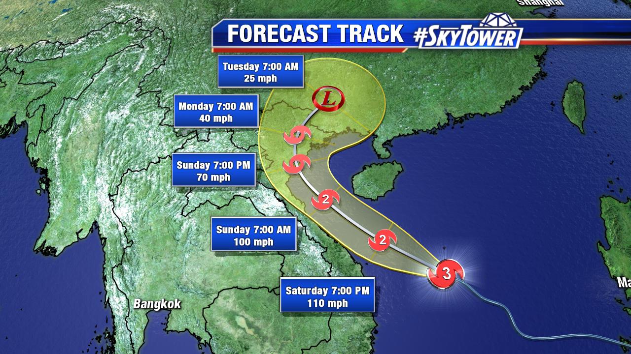 Haiyan Track