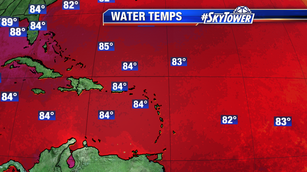 Western Atlantic Water Temperatures