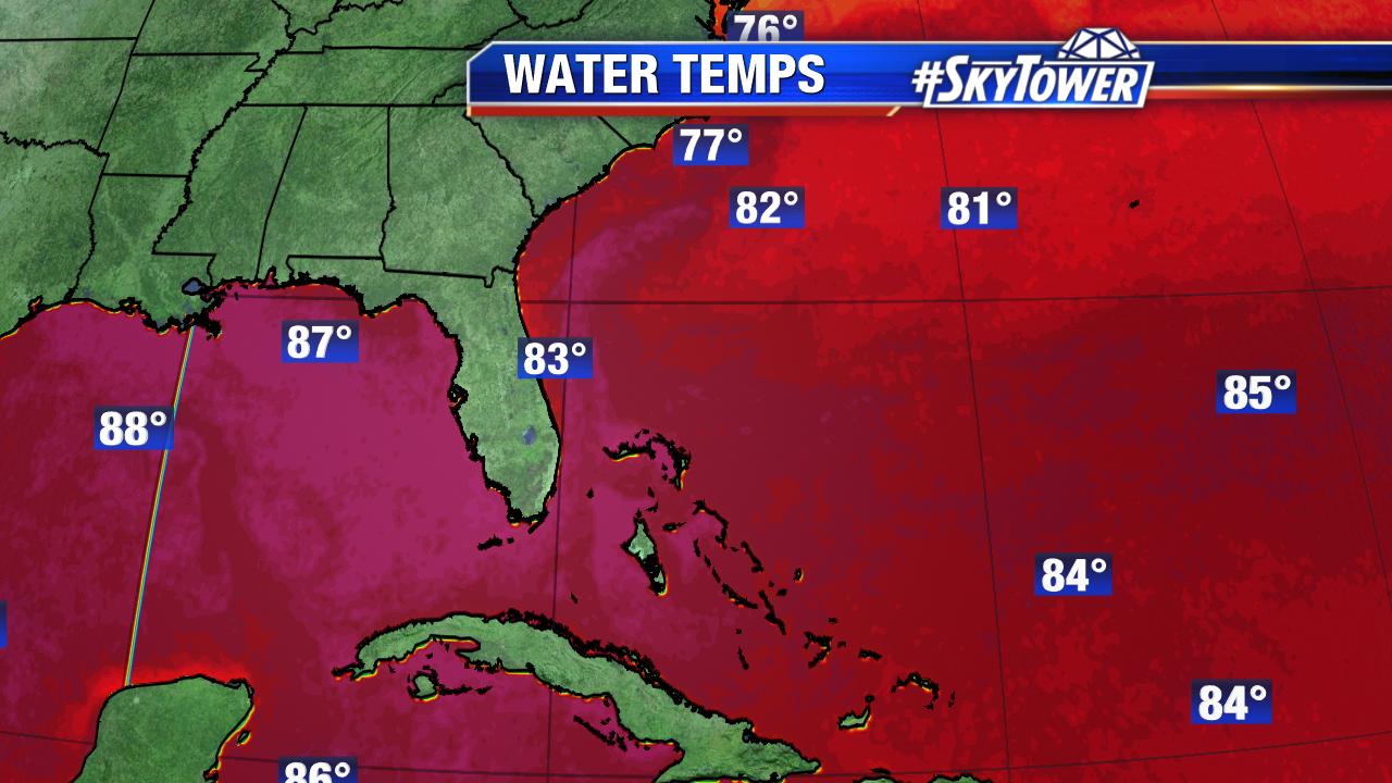 Western Atlantic Water Temperatures