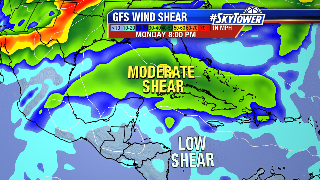 GFS Wind Shear