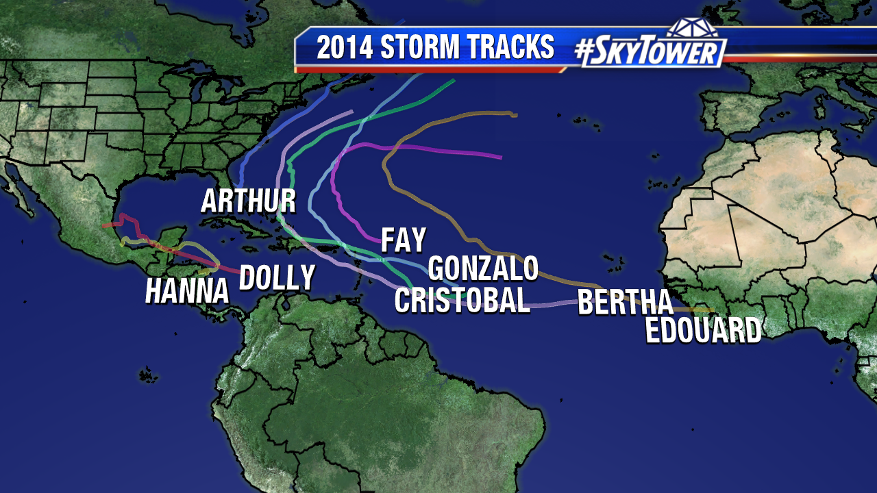 2014 Named Storms
