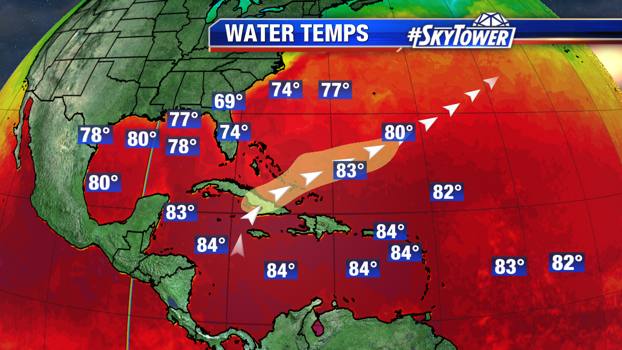 Caribbean and Atlantic Water Temperatures
