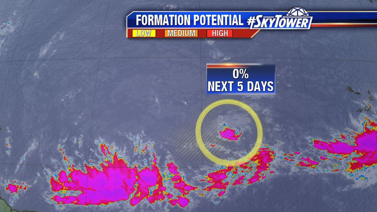 Floater IR Enhanced to Formation Potential