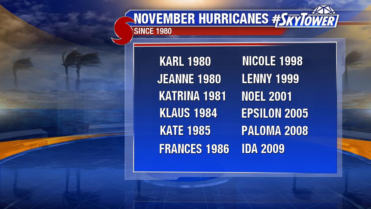 November Hurricanes