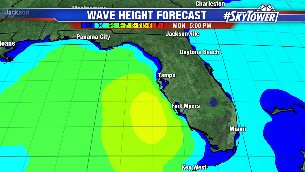 Florida Wave Heights Forecast