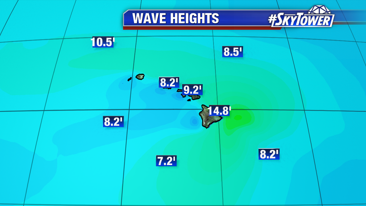 East Pacific Wave Heights