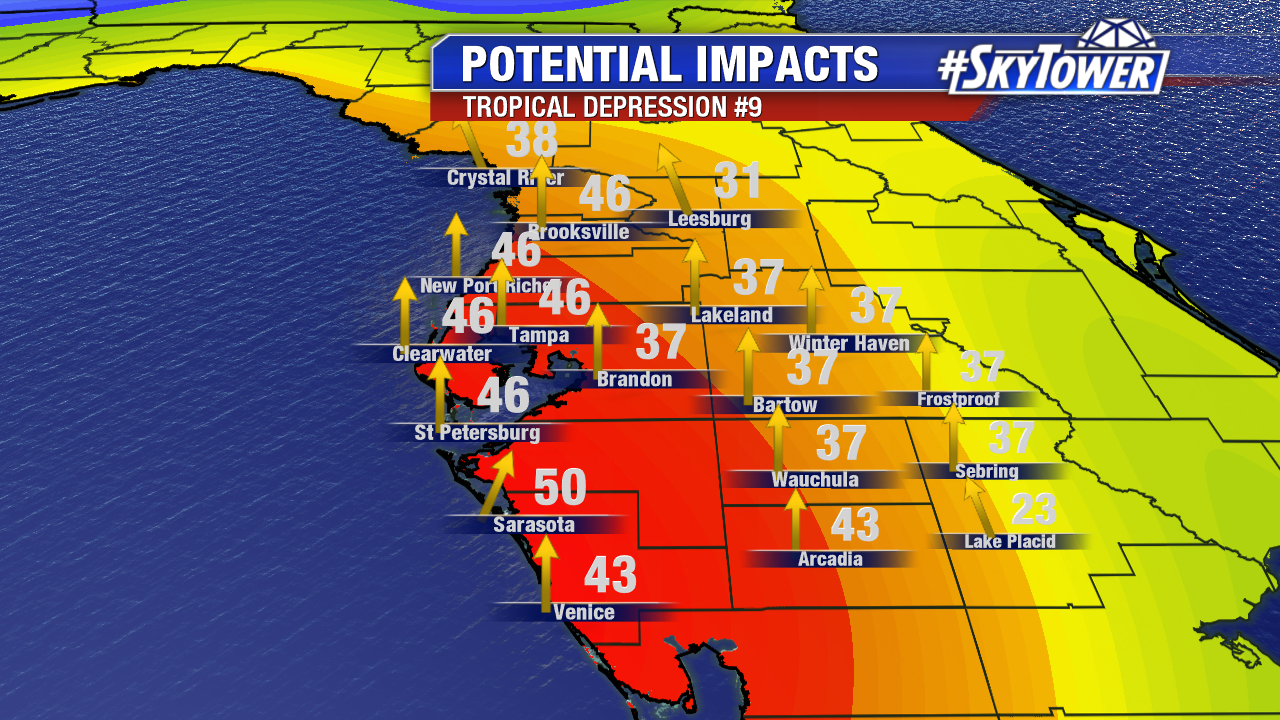 Tropical Potential Impacts - Wind