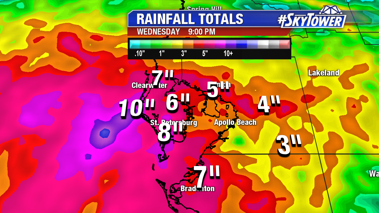 48 hr Rainfall Totals - Location1
