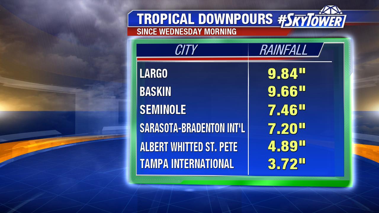 Rainfall Totals2