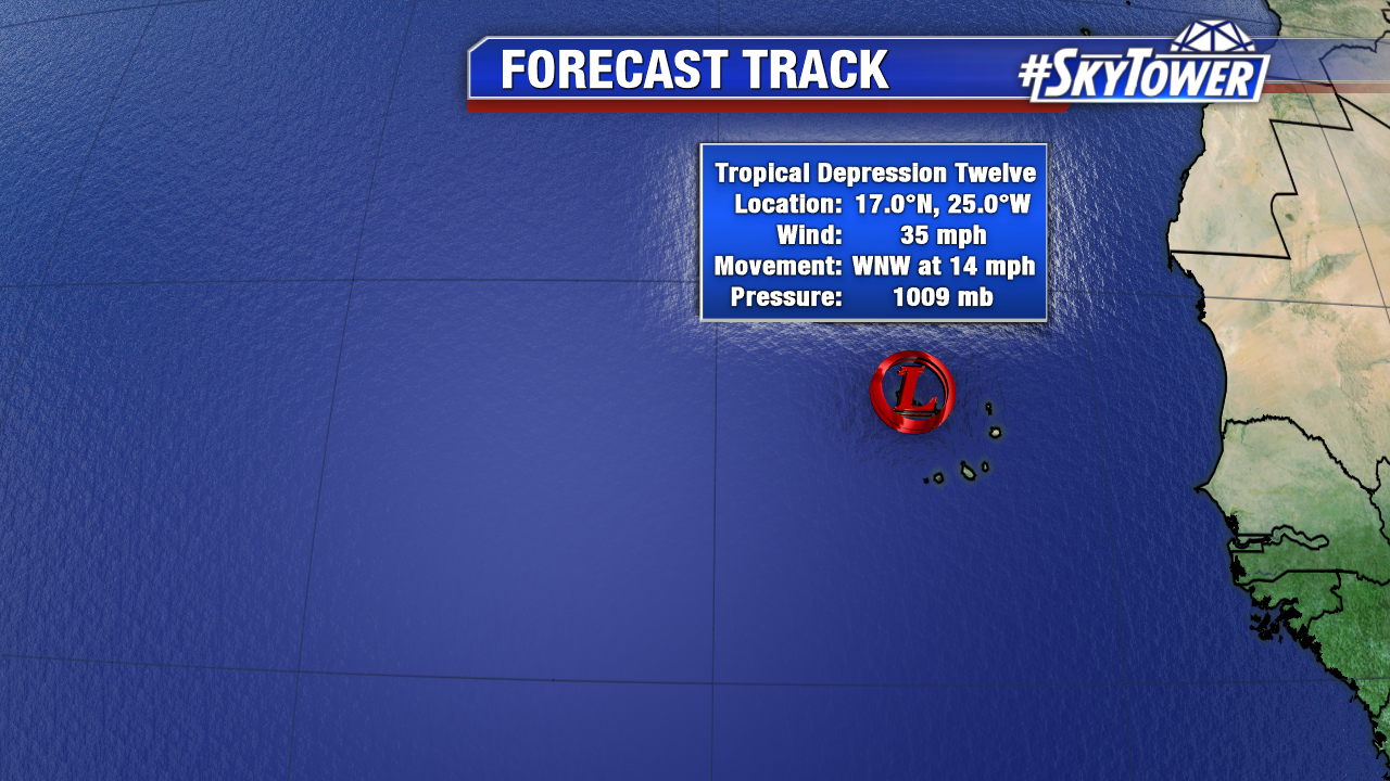 td12currents