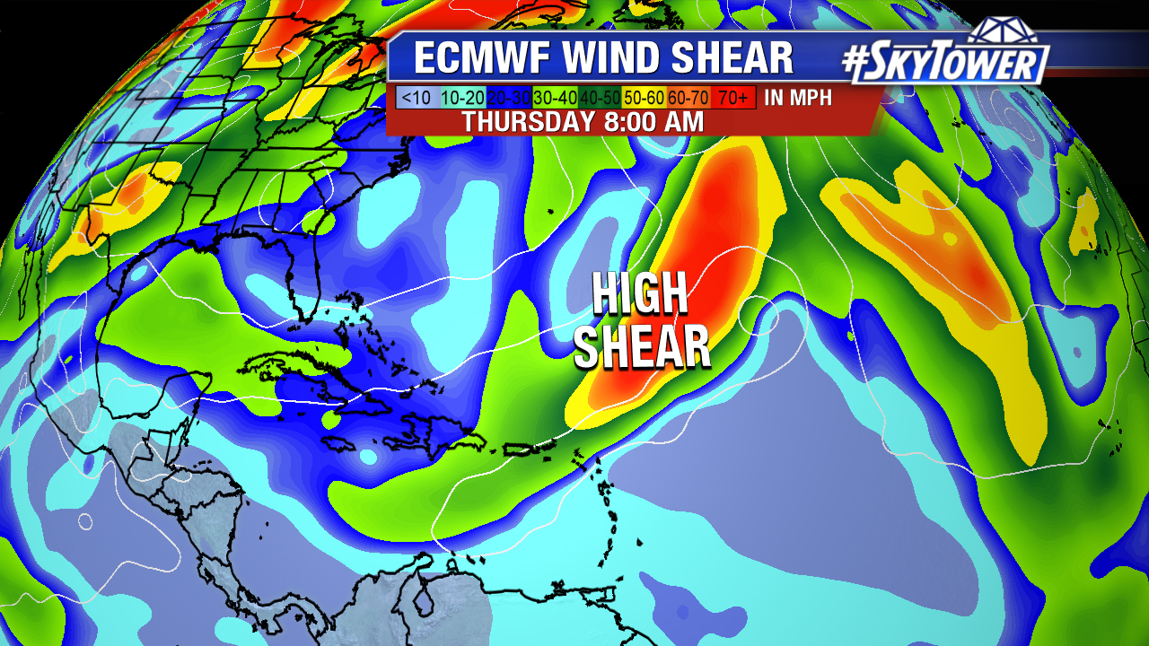 ecmwf-wind-shear