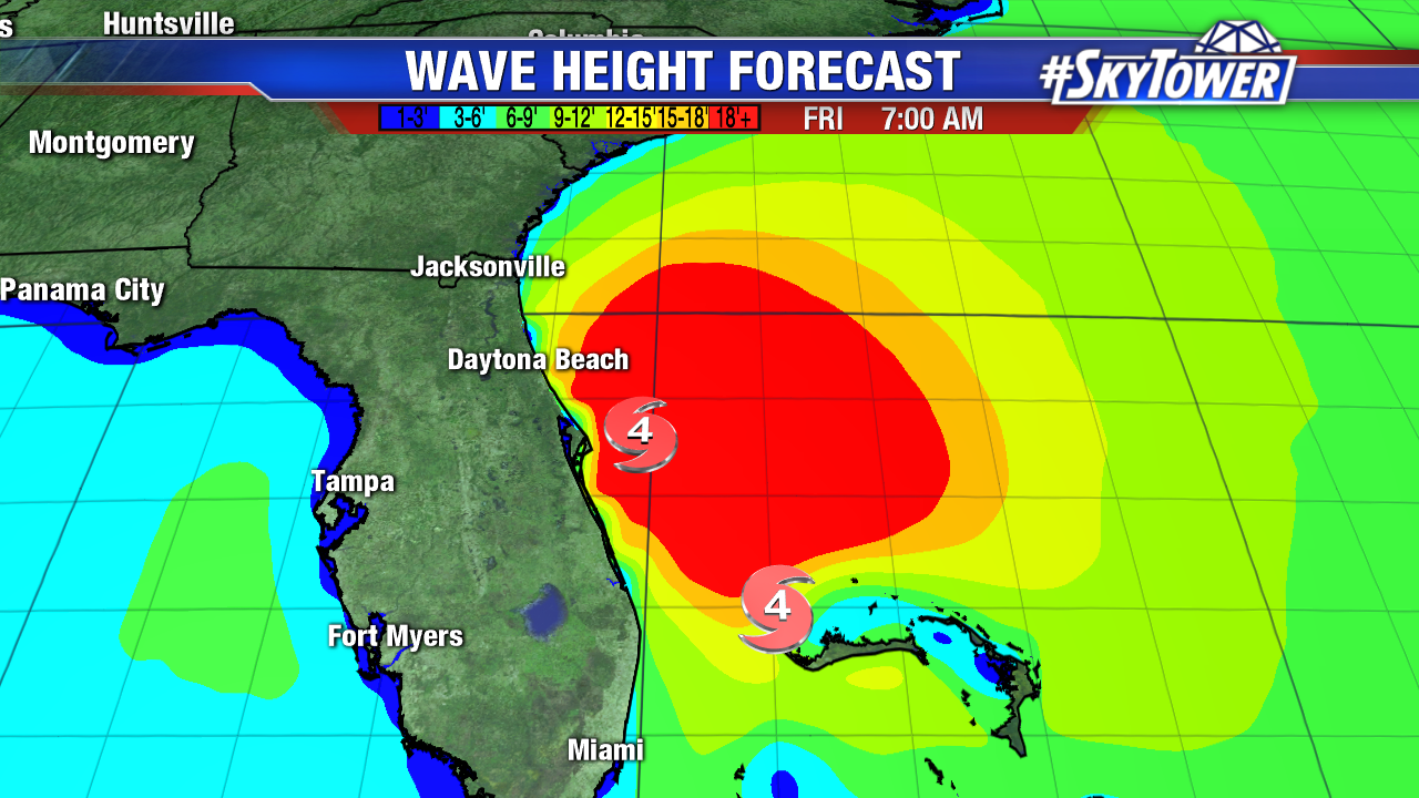 florida-wave-heights-forecast