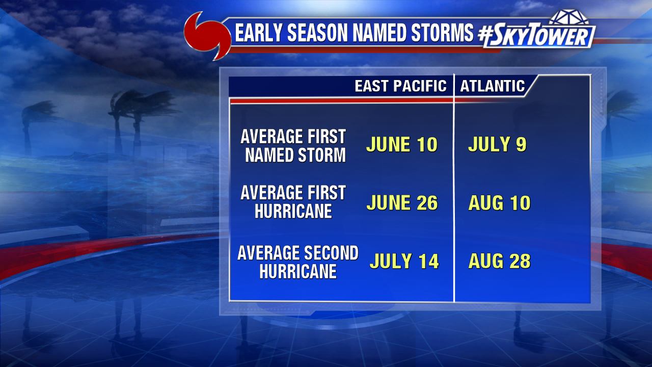 early-season-named-storms-png-54