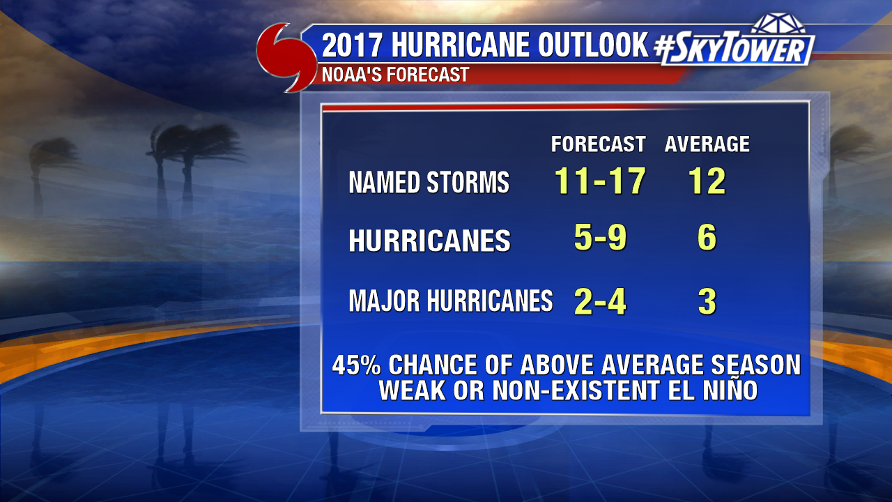 noaa-hurricane-outlook