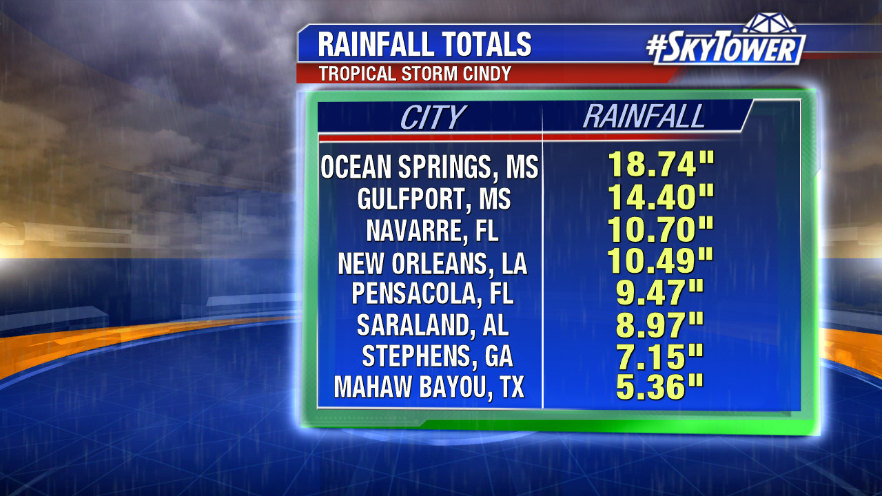 rainfall-totals-2
