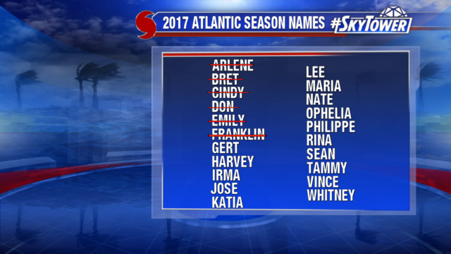 2015-atlantic-names