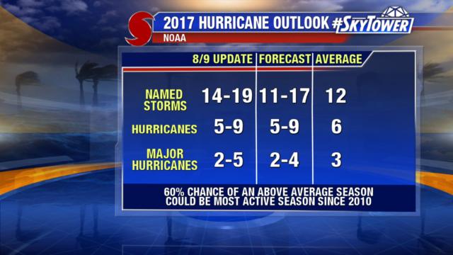 noaa-updated-hurricane-forecast-2