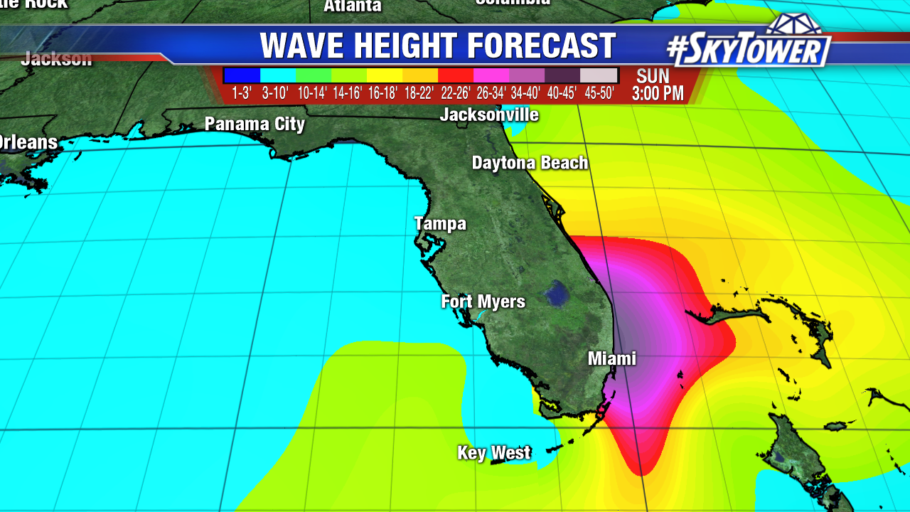 floater-wave-heights-forecast
