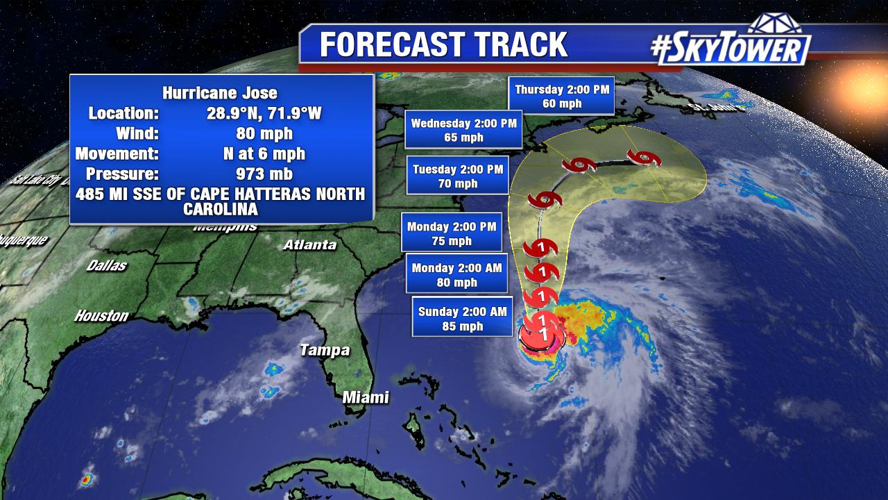 hurricane josé forecast