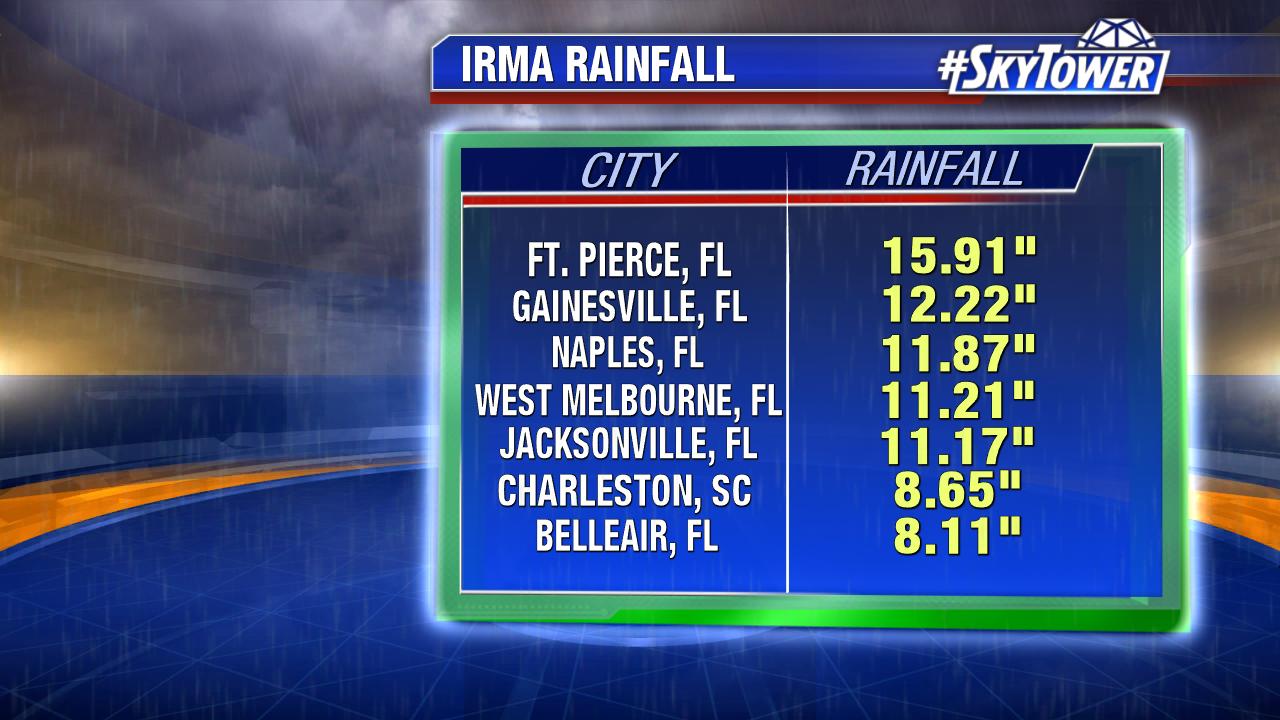 rainfall-totals-2