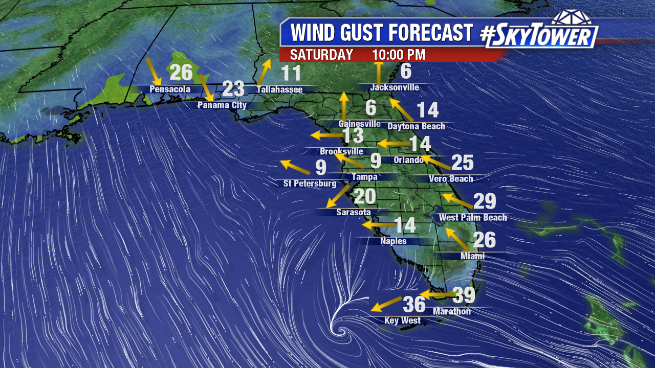 florida-wind-gust-forecast